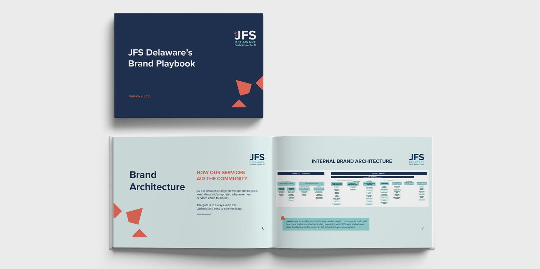 JFS - Brand Architecture